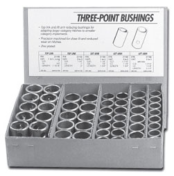 Double HH Bushing Display
